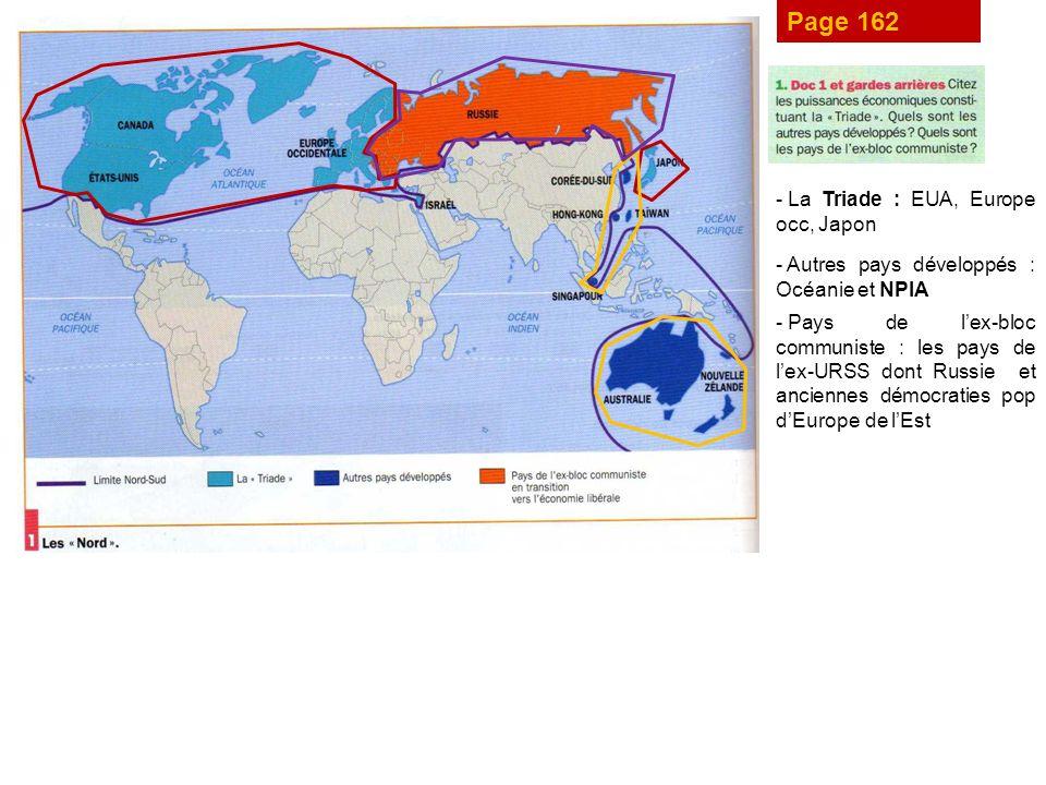 Page 162 - La Triade : EUA, Europe occ, Japon - Autres pays développés : Océanie et NPIA - Pays de lex-bloc communiste : les pays de lex-URSS dont Russie et anciennes démocraties pop dEurope de lEst