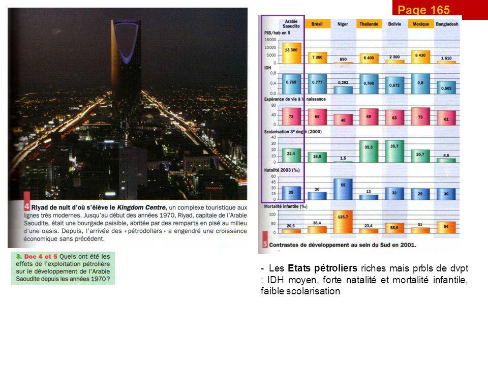 Page 165 - Les Etats pétroliers riches mais prbls de dvpt : IDH moyen, forte natalité et mortalité infantile, faible scolarisation
