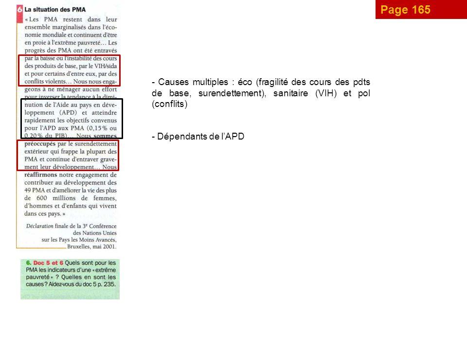 Page 165 - Causes multiples : éco (fragilité des cours des pdts de base, surendettement), sanitaire (VIH) et pol (conflits) - Dépendants de lAPD