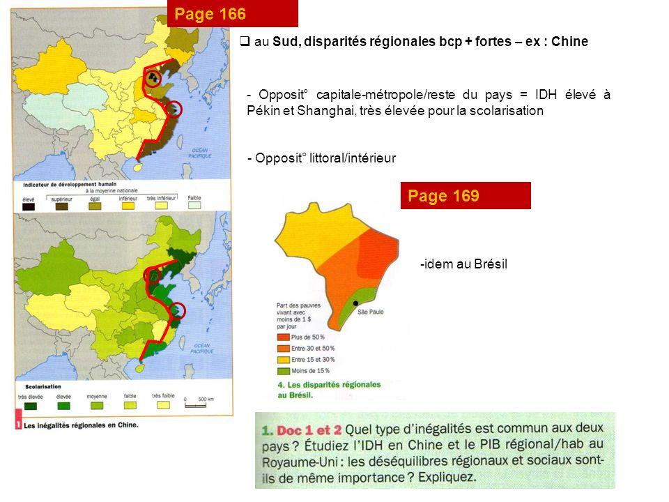 au Sud, disparités régionales bcp + fortes – ex : Chine - Opposit° capitale-métropole/reste du pays = IDH élevé à Pékin et Shanghai, très élevée pour la scolarisation - Opposit° littoral/intérieur Page 169 Page 166 -idem au Brésil
