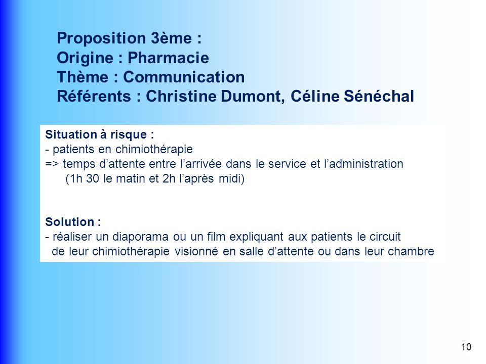 10 Proposition 3ème : Origine : Pharmacie Thème : Communication Référents : Christine Dumont, Céline Sénéchal Situation à risque : - patients en chimi