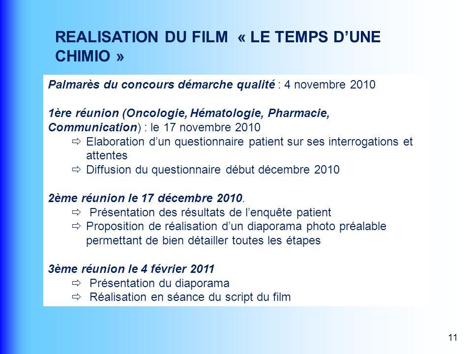 11 REALISATION DU FILM « LE TEMPS DUNE CHIMIO » Palmarès du concours démarche qualité : 4 novembre 2010 1ère réunion (Oncologie, Hématologie, Pharmaci
