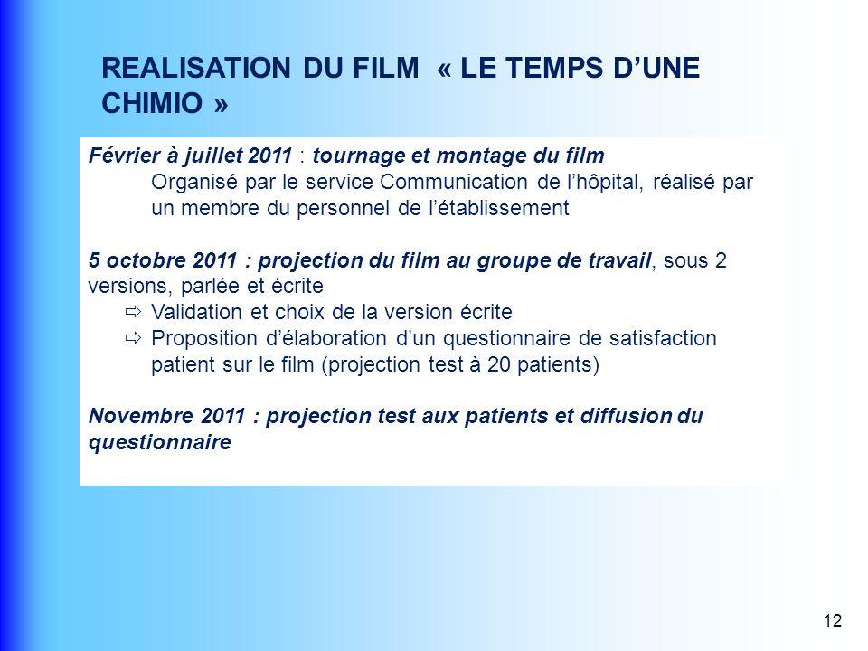 12 REALISATION DU FILM « LE TEMPS DUNE CHIMIO » Février à juillet 2011 : tournage et montage du film Organisé par le service Communication de lhôpital