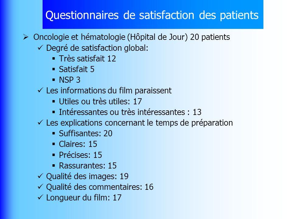 Questionnaires de satisfaction des patients Oncologie et hématologie (Hôpital de Jour) 20 patients Degré de satisfaction global: Très satisfait 12 Sat