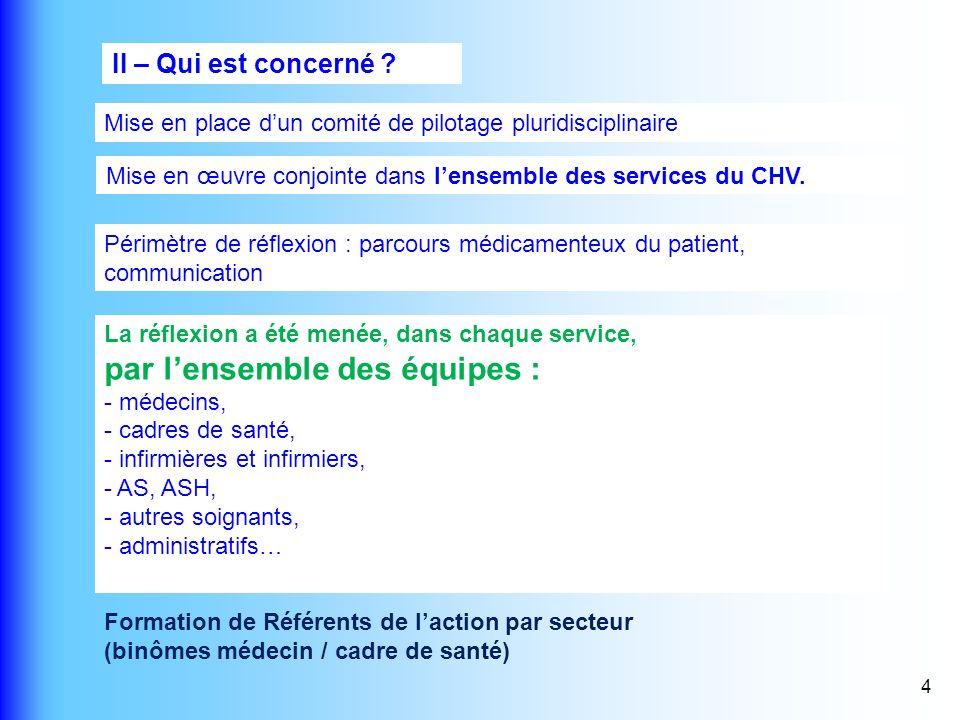 4 II – Qui est concerné ? Mise en œuvre conjointe dans lensemble des services du CHV. La réflexion a été menée, dans chaque service, par lensemble des
