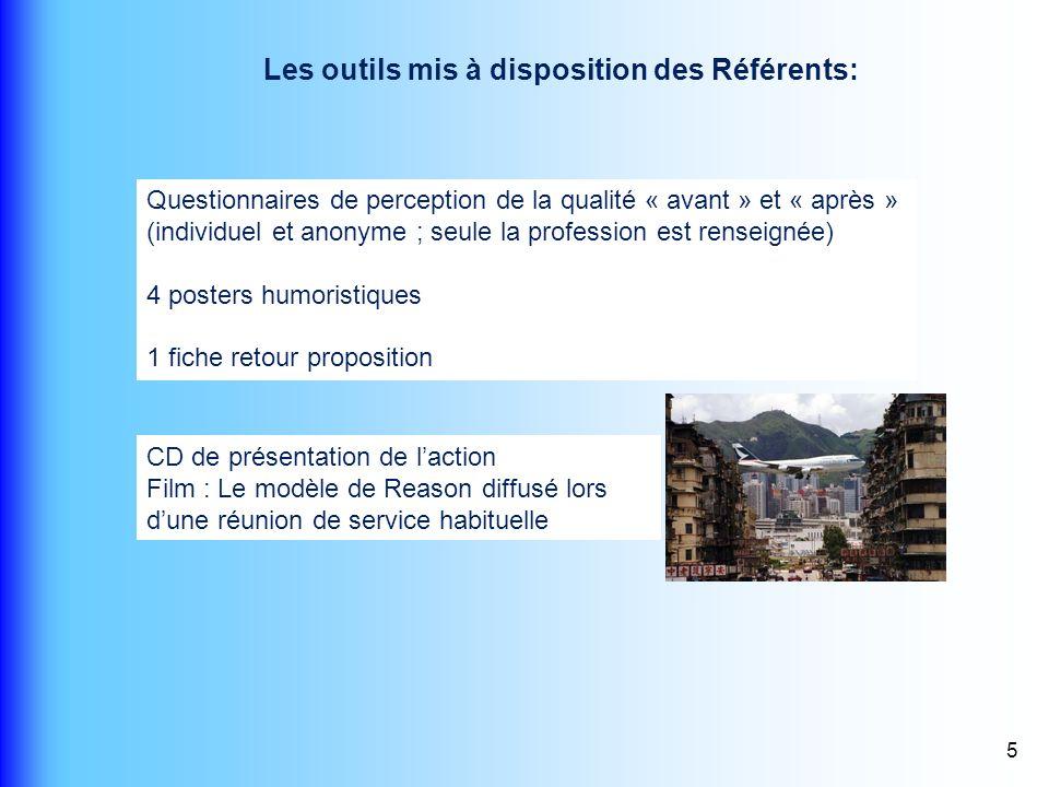 5 Les outils mis à disposition des Référents: CD de présentation de laction Film : Le modèle de Reason diffusé lors dune réunion de service habituelle