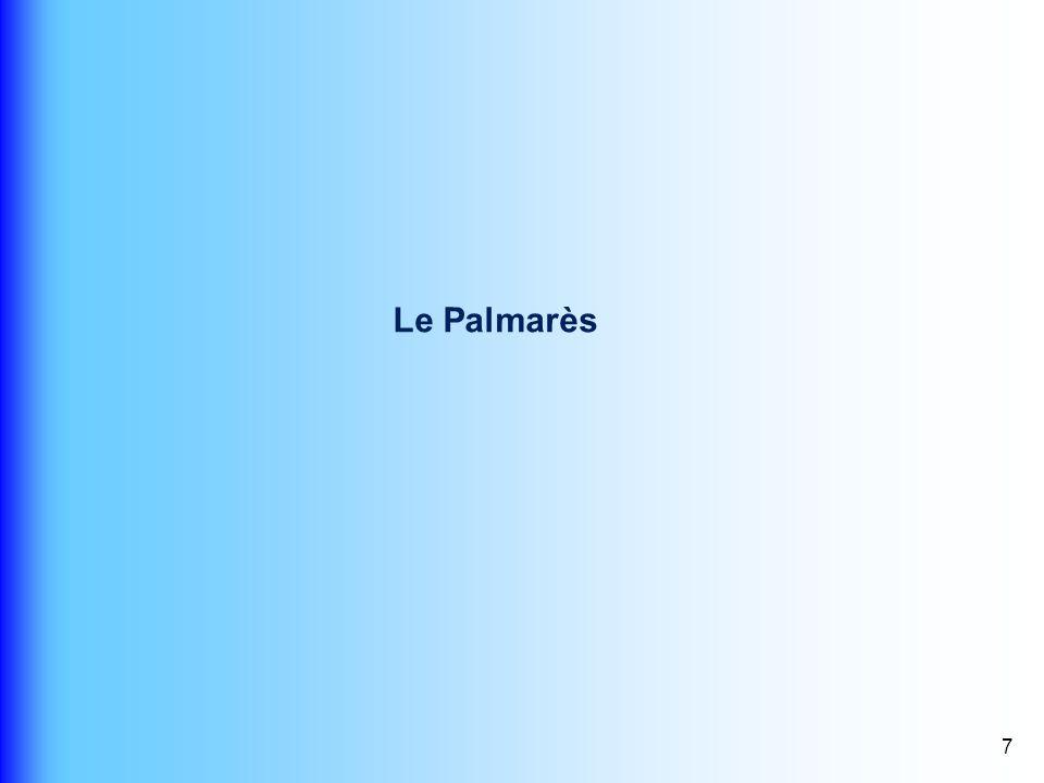 7 Le Palmarès