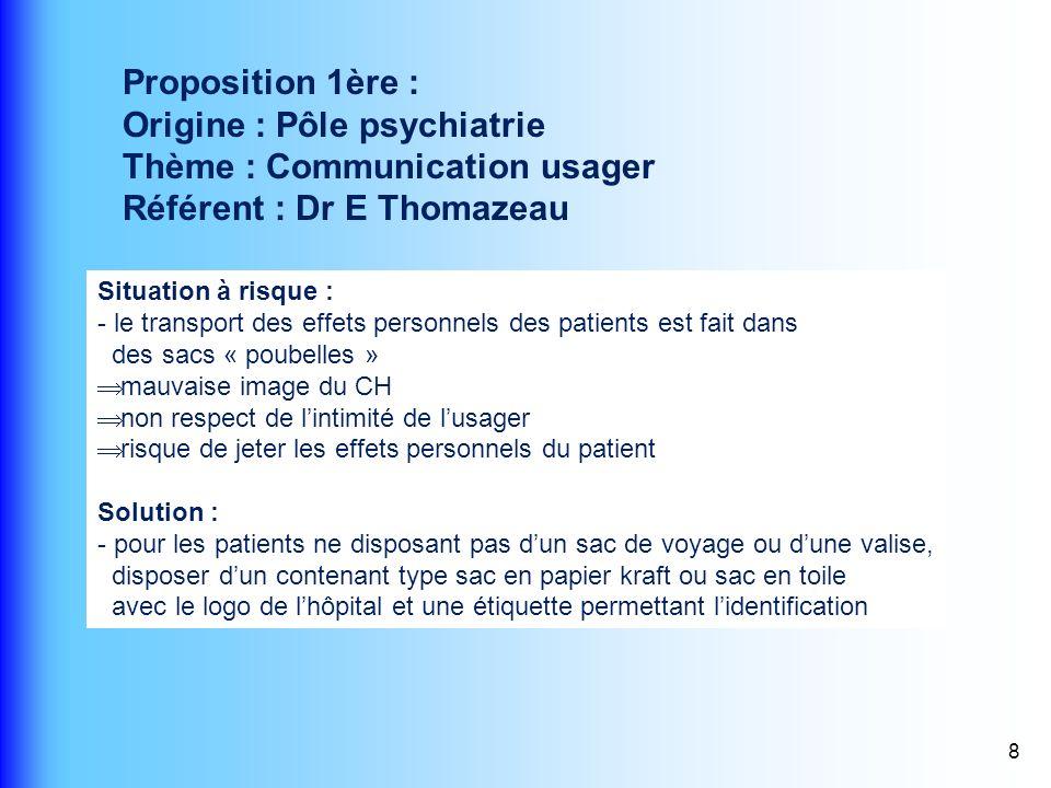 9 Proposition 2ème : Origine : Urgences pôle 5 Thème : Circuit du médicament Référent : Dr F.