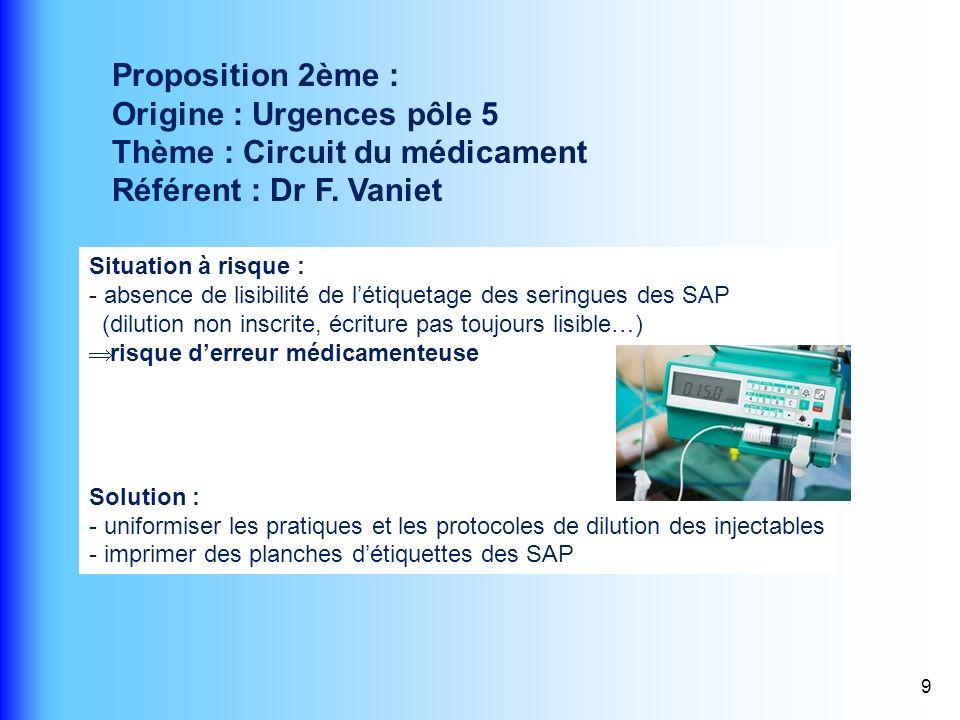 9 Proposition 2ème : Origine : Urgences pôle 5 Thème : Circuit du médicament Référent : Dr F. Vaniet Situation à risque : - absence de lisibilité de l