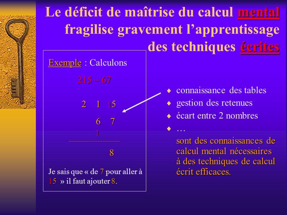 mental écrites Le déficit de maîtrise du calcul mental fragilise gravement lapprentissage des techniques écrites connaissance des tables gestion des r