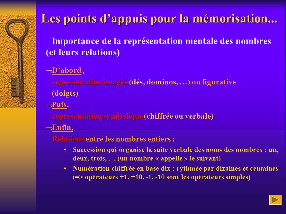 Les points dappuis pour la mémorisation... Importance de la représentation mentale des nombres (et leurs relations) Dabord, représentation imagée repr
