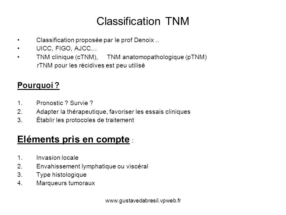 Classification TNM Classification proposée par le prof Denoix.. UICC, FIGO, AJCC… TNM clinique (cTNM), TNM anatomopathologique (pTNM) rTNM pour les ré