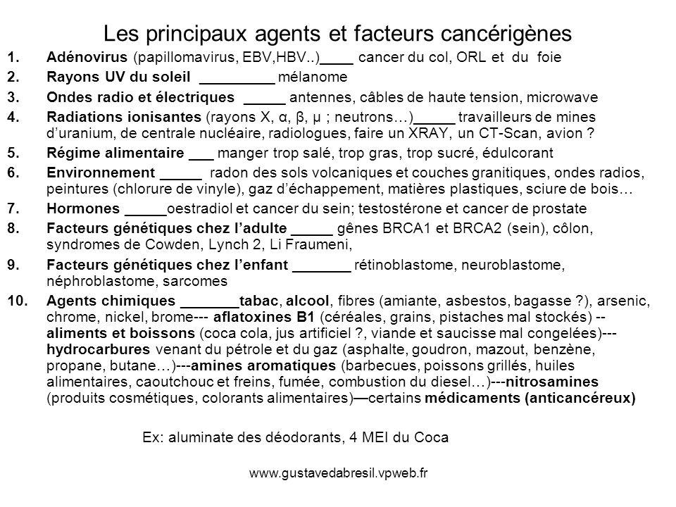 Les principaux agents et facteurs cancérigènes 1.Adénovirus (papillomavirus, EBV,HBV..)____ cancer du col, ORL et du foie 2.Rayons UV du soleil ______