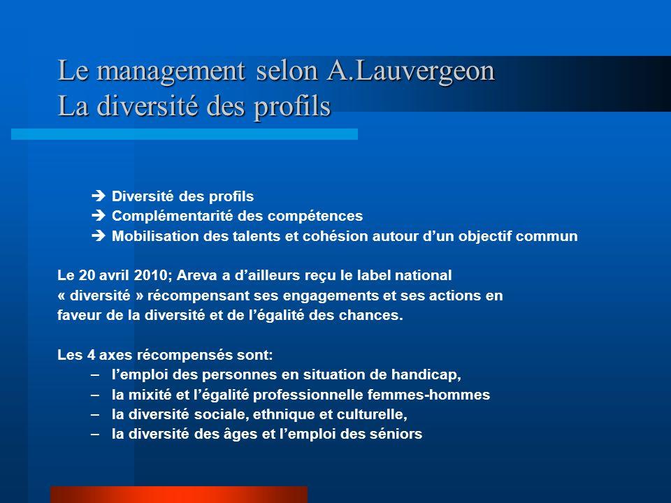 Le management selon A.Lauvergeon La diversité des profils Diversité des profils Complémentarité des compétences Mobilisation des talents et cohésion a