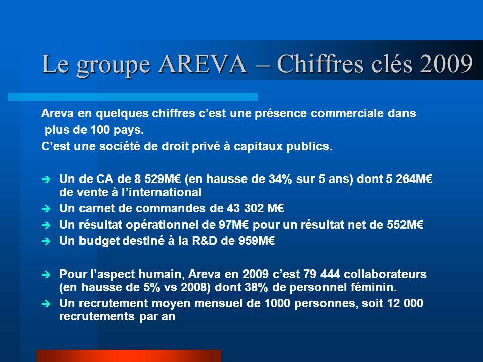Le groupe AREVA – Chiffres clés 2009 Areva en quelques chiffres cest une présence commerciale dans plus de 100 pays. Cest une société de droit privé à