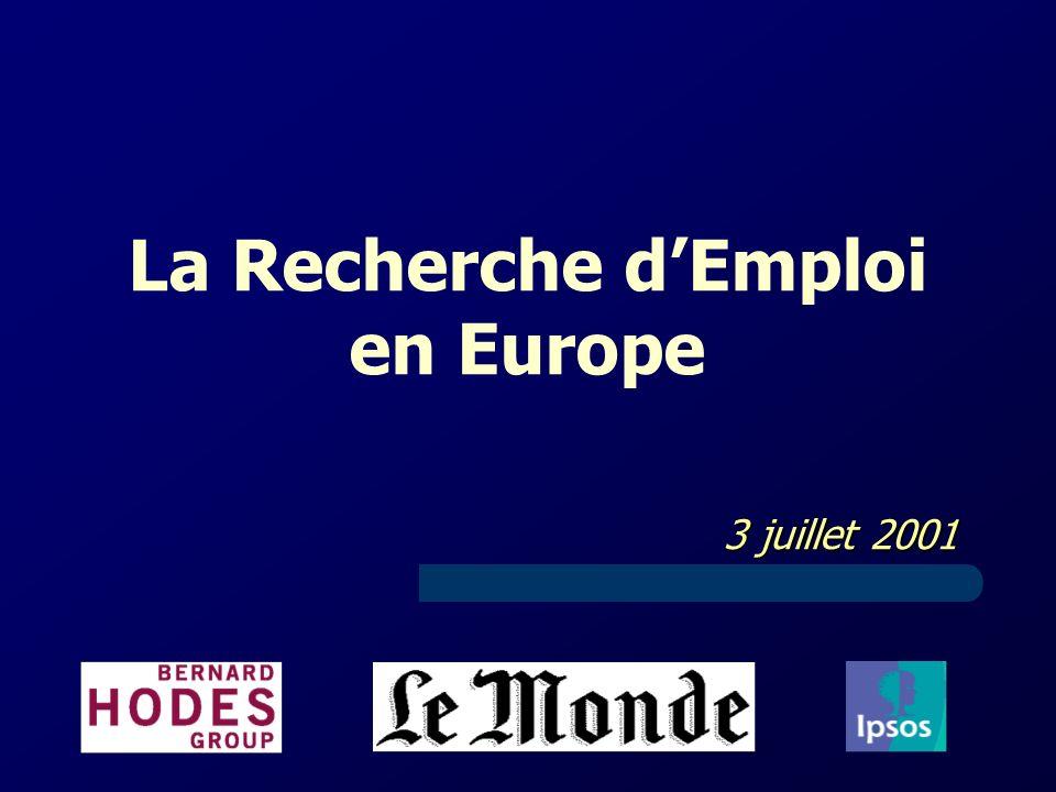 ©2001 Ipsos management 12 Media utilisés dans la recherche demploi Total Europe 35 Internet 80 Presse nationale 52 43 PQR Presse prof.