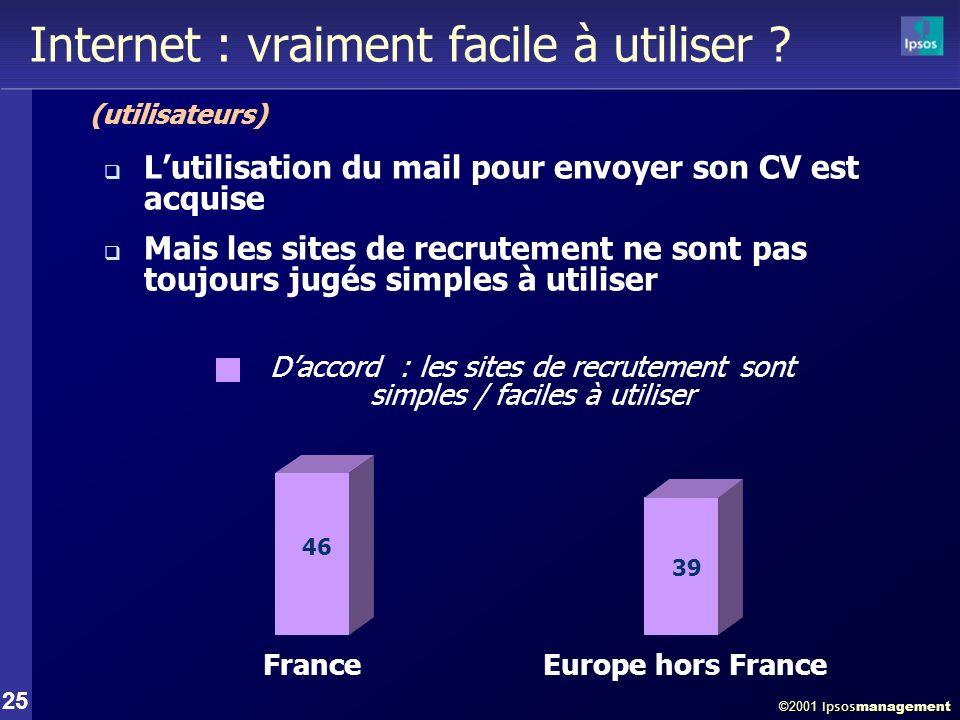 ©2001 Ipsos management 25 Internet : vraiment facile à utiliser .