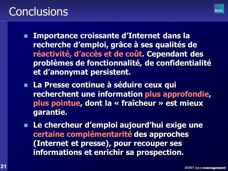 ©2001 Ipsos management 31 Conclusions Importance croissante dInternet dans la recherche demploi, grâce à ses qualités de réactivité, daccès et de coût.