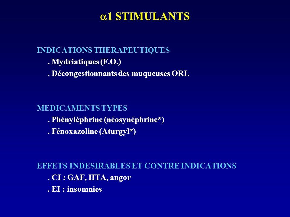 1 STIMULANTS 1 STIMULANTS INDICATIONS THERAPEUTIQUES. Mydriatiques (F.O.). Décongestionnants des muqueuses ORL MEDICAMENTS TYPES. Phényléphrine (néosy