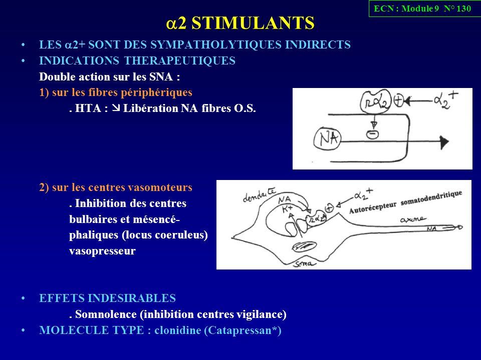 2 STIMULANTS 2 STIMULANTS LES 2+ SONT DES SYMPATHOLYTIQUES INDIRECTS INDICATIONS THERAPEUTIQUES Double action sur les SNA : 1) sur les fibres périphér