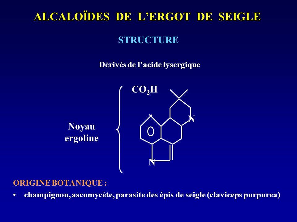 ALCALOÏDES DE LERGOT DE SEIGLE STRUCTURE Dérivés de lacide lysergique ORIGINE BOTANIQUE : champignon, ascomycète, parasite des épis de seigle (clavice