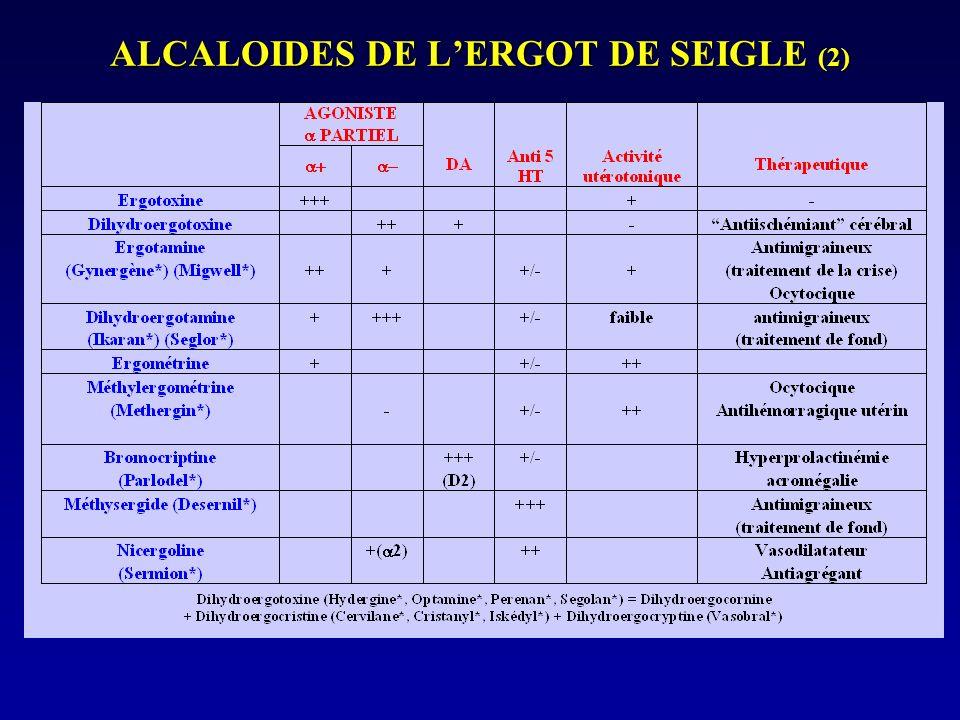 ALCALOIDES DE LERGOT DE SEIGLE (2)
