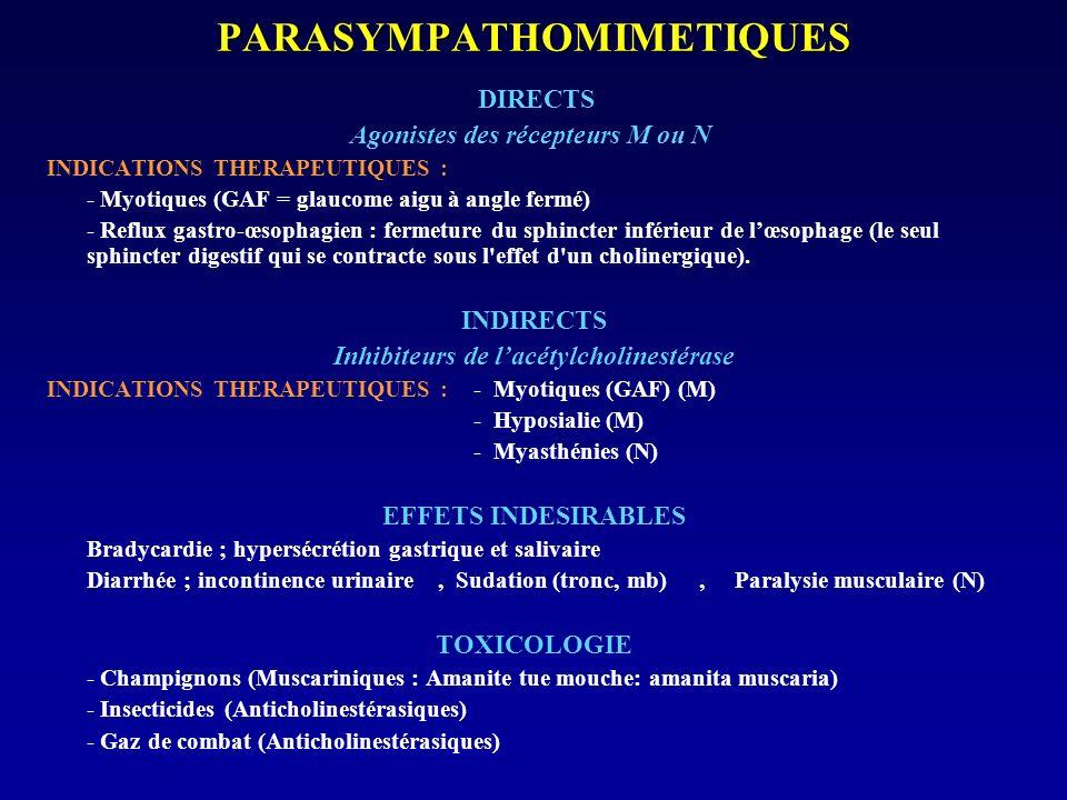 PARASYMPATHOMIMETIQUES DIRECTS Agonistes des récepteurs M ou N INDICATIONS THERAPEUTIQUES : - Myotiques (GAF = glaucome aigu à angle fermé) - Reflux g