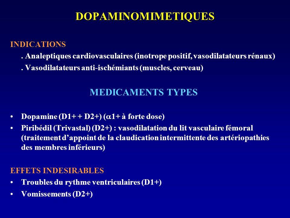 DOPAMINOMIMETIQUES INDICATIONS. Analeptiques cardiovasculaires (inotrope positif, vasodilatateurs rénaux). Vasodilatateurs anti-ischémiants (muscles,