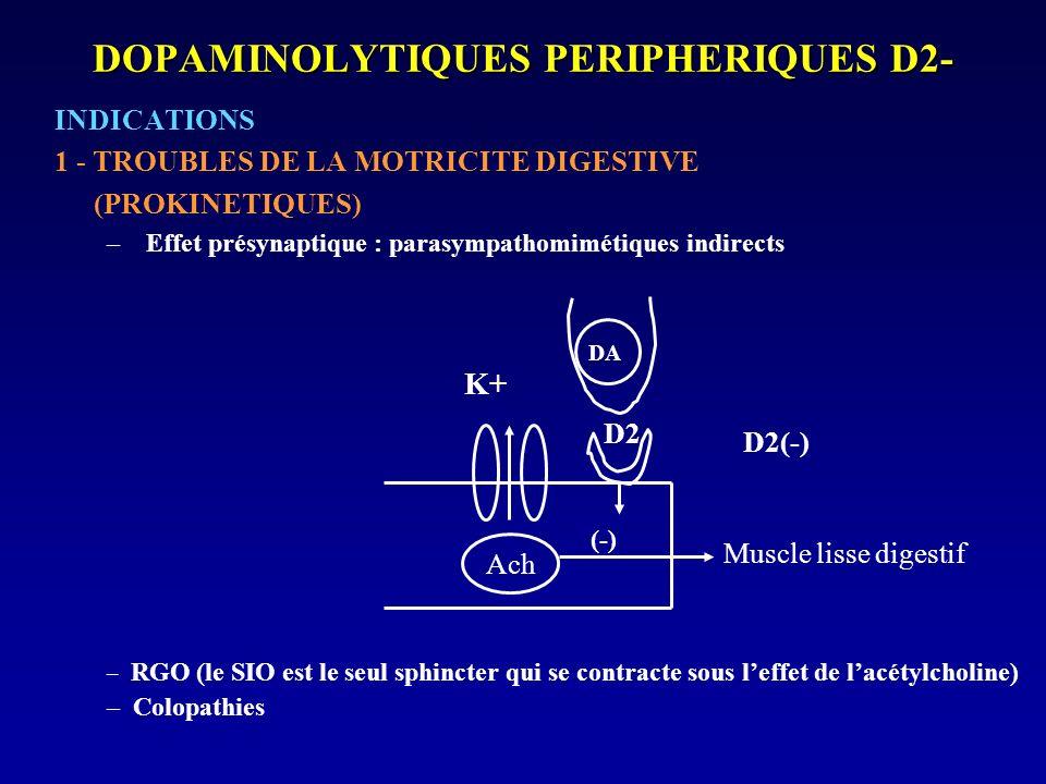 DOPAMINOLYTIQUES PERIPHERIQUES D2- INDICATIONS 1 - TROUBLES DE LA MOTRICITE DIGESTIVE (PROKINETIQUES) – Effet présynaptique : parasympathomimétiques i