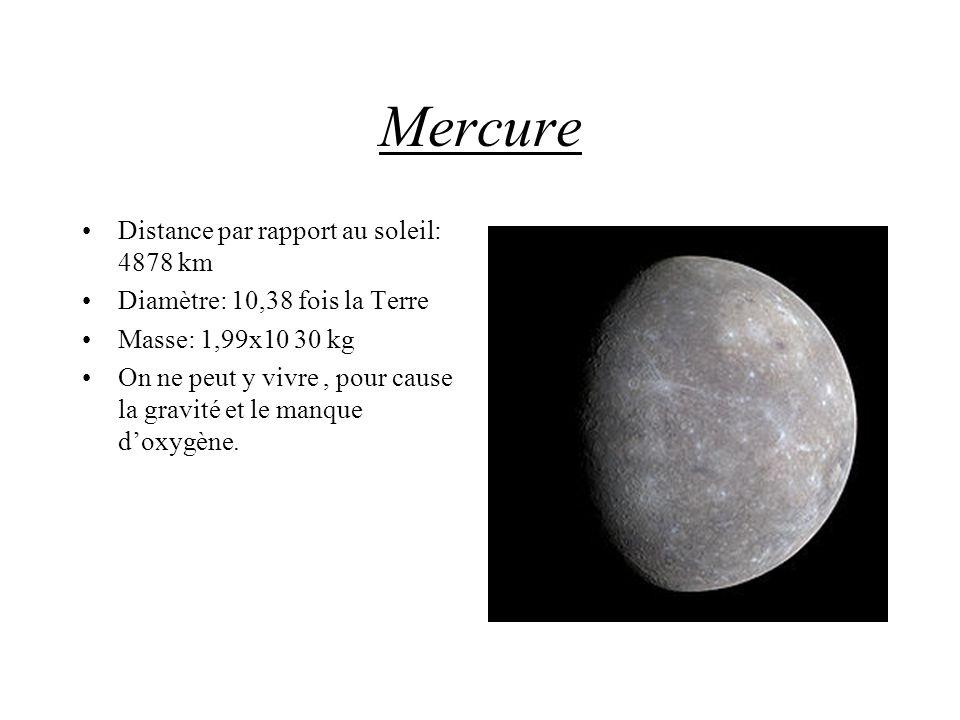 Mercure Distance par rapport au soleil: 4878 km Diamètre: 10,38 fois la Terre Masse: 1,99x10 30 kg On ne peut y vivre, pour cause la gravité et le man