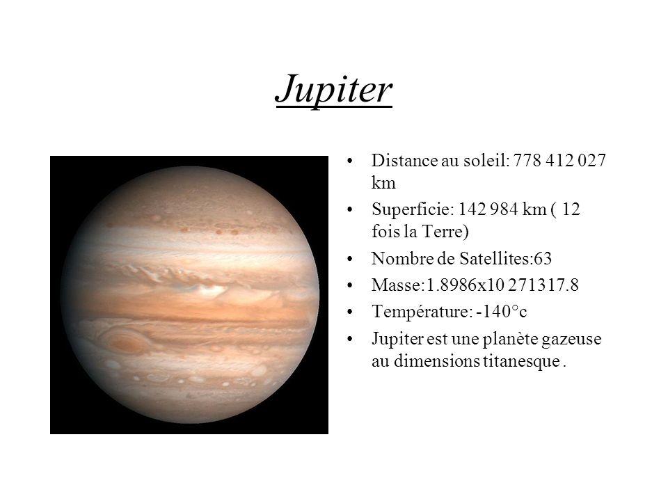 Jupiter Distance au soleil: 778 412 027 km Superficie: 142 984 km ( 12 fois la Terre) Nombre de Satellites:63 Masse:1.8986x10 271317.8 Température: -1