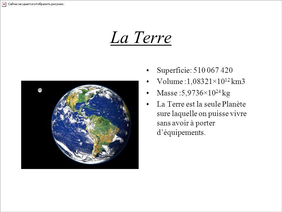 La Terre Superficie: 510 067 420 Volume :1,08321×10 12 km3 Masse :5,9736×10 24 kg La Terre est la seule Planète sure laquelle on puisse vivre sans avo