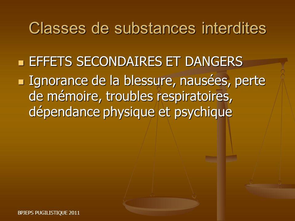 BPJEPS PUGILISTIQUE 2011 Classes de substances interdites EFFETS SECONDAIRES ET DANGERS EFFETS SECONDAIRES ET DANGERS Ignorance de la blessure, nausée