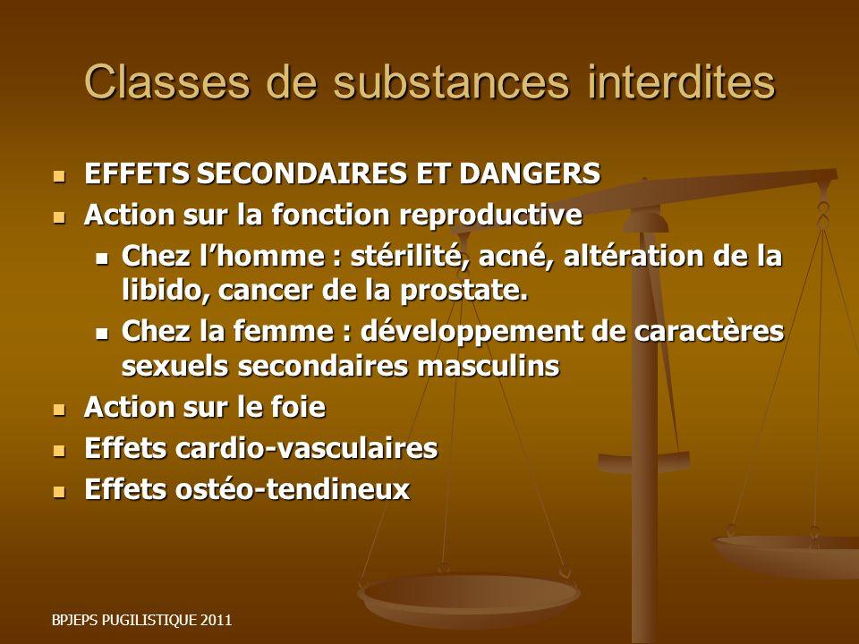 BPJEPS PUGILISTIQUE 2011 Classes de substances interdites EFFETS SECONDAIRES ET DANGERS EFFETS SECONDAIRES ET DANGERS Action sur la fonction reproduct