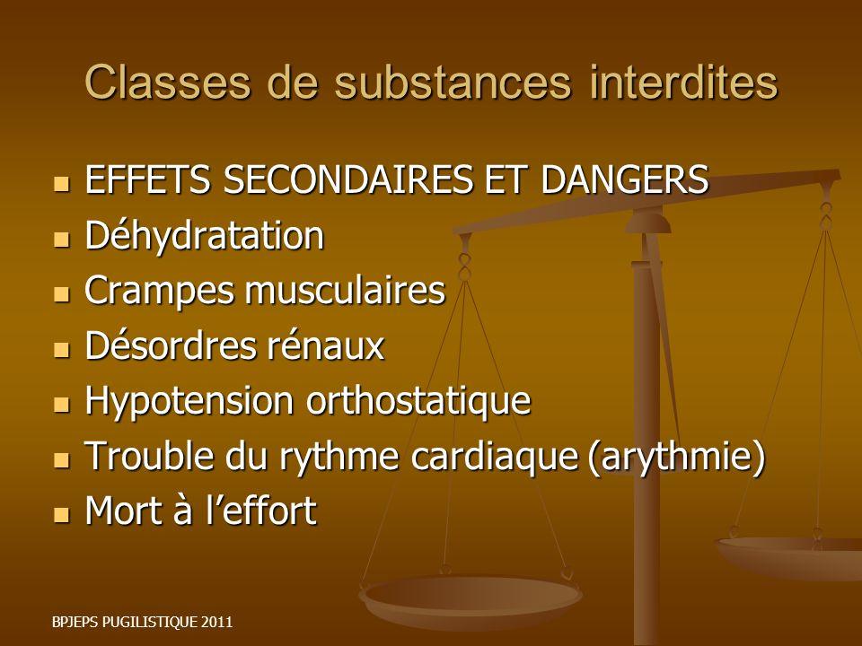 BPJEPS PUGILISTIQUE 2011 Classes de substances interdites EFFETS SECONDAIRES ET DANGERS EFFETS SECONDAIRES ET DANGERS Déhydratation Déhydratation Cram