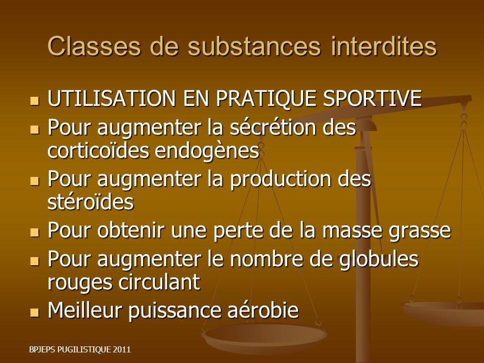 BPJEPS PUGILISTIQUE 2011 Classes de substances interdites UTILISATION EN PRATIQUE SPORTIVE UTILISATION EN PRATIQUE SPORTIVE Pour augmenter la sécrétio