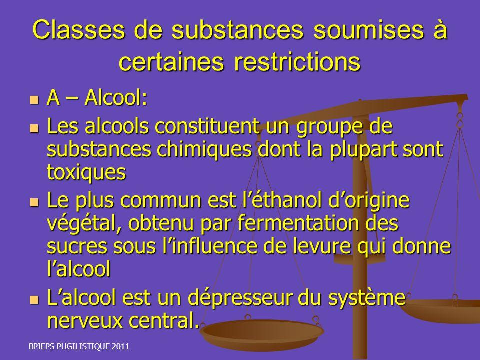 BPJEPS PUGILISTIQUE 2011 Classes de substances soumises à certaines restrictions A – Alcool: A – Alcool: Les alcools constituent un groupe de substanc