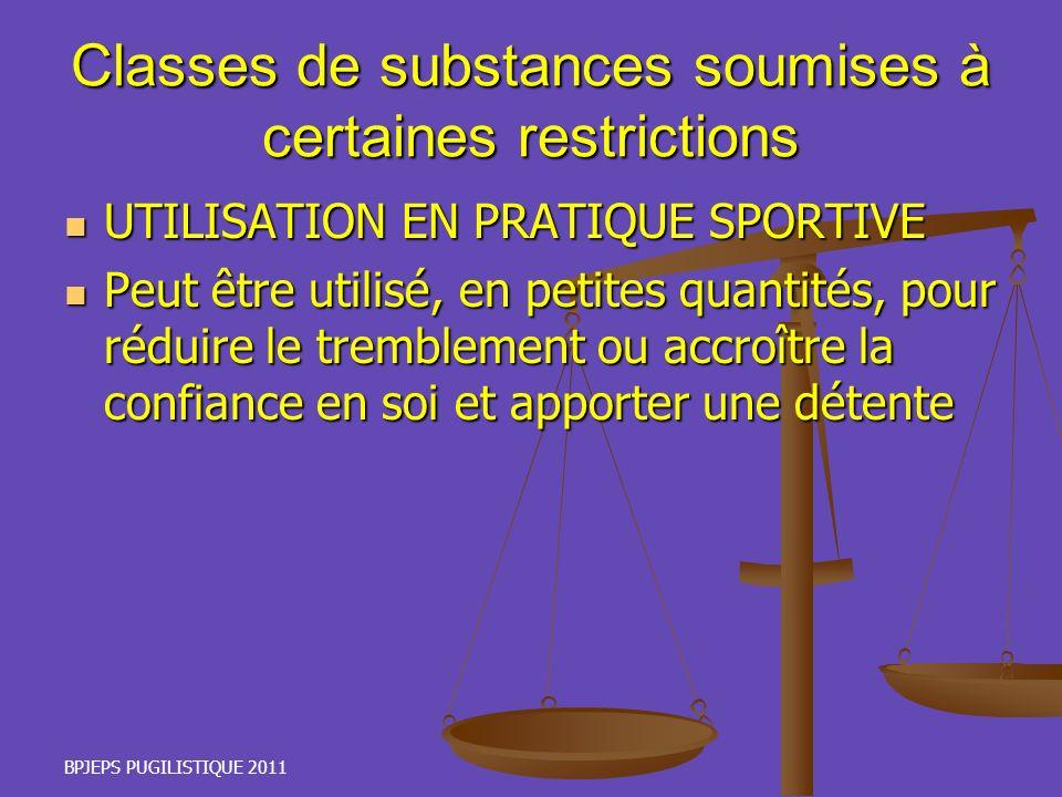 BPJEPS PUGILISTIQUE 2011 Classes de substances soumises à certaines restrictions UTILISATION EN PRATIQUE SPORTIVE UTILISATION EN PRATIQUE SPORTIVE Peu