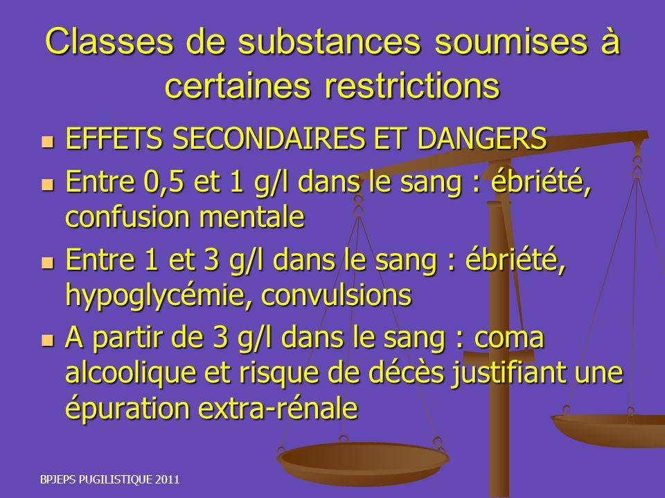 BPJEPS PUGILISTIQUE 2011 Classes de substances soumises à certaines restrictions EFFETS SECONDAIRES ET DANGERS EFFETS SECONDAIRES ET DANGERS Entre 0,5