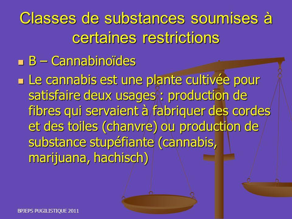 BPJEPS PUGILISTIQUE 2011 Classes de substances soumises à certaines restrictions B – Cannabinoïdes B – Cannabinoïdes Le cannabis est une plante cultiv