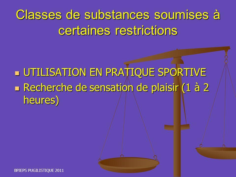 BPJEPS PUGILISTIQUE 2011 Classes de substances soumises à certaines restrictions UTILISATION EN PRATIQUE SPORTIVE UTILISATION EN PRATIQUE SPORTIVE Rec