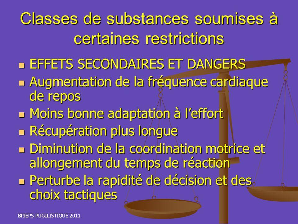 BPJEPS PUGILISTIQUE 2011 Classes de substances soumises à certaines restrictions EFFETS SECONDAIRES ET DANGERS EFFETS SECONDAIRES ET DANGERS Augmentat