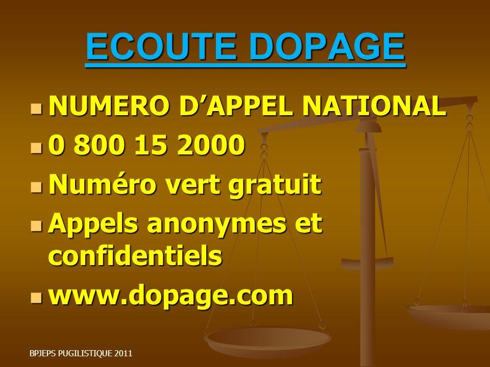 ECOUTE DOPAGE NUMERO DAPPEL NATIONAL NUMERO DAPPEL NATIONAL 0 800 15 2000 0 800 15 2000 Numéro vert gratuit Numéro vert gratuit Appels anonymes et con