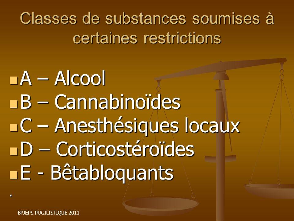 BPJEPS PUGILISTIQUE 2011 Classes de substances soumises à certaines restrictions A – Alcool A – Alcool B – Cannabinoïdes B – Cannabinoïdes C – Anesthé