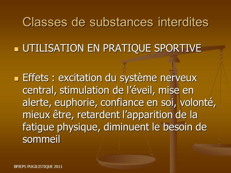 BPJEPS PUGILISTIQUE 2011 Classes de substances interdites UTILISATION EN PRATIQUE SPORTIVE UTILISATION EN PRATIQUE SPORTIVE Effets : excitation du sys