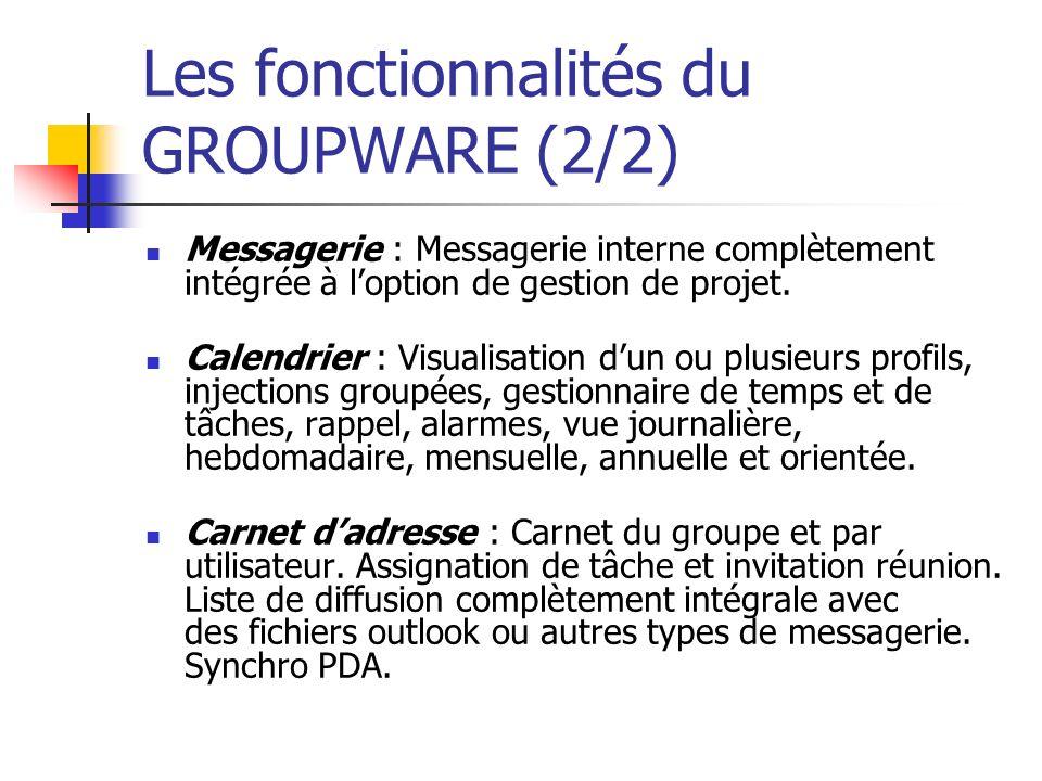 Les fonctionnalités du GROUPWARE (2/2) Messagerie : Messagerie interne complètement intégrée à loption de gestion de projet. Calendrier : Visualisatio