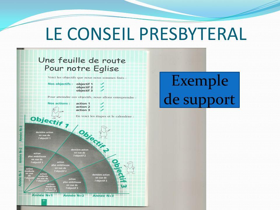 LE CONSEIL PRESBYTERAL Exemple de support