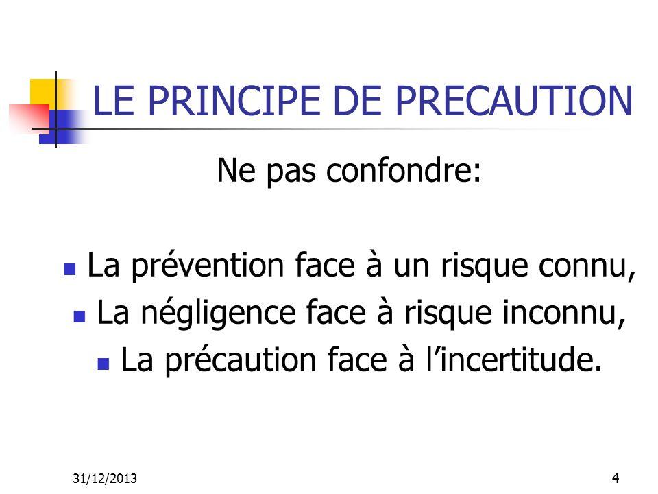 31/12/201315 LE PRINCIPE DE PRECAUTION La fièvre aphteuse Maladie très contagieuse, symptômes et conséquence parfaitement connus: il y a un risque bien connu.