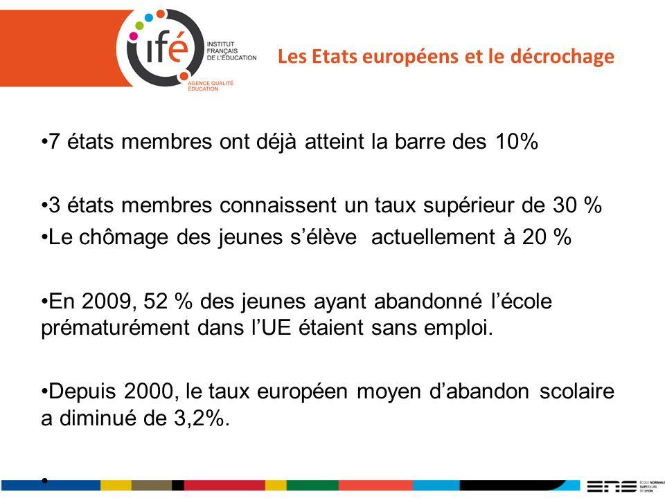 Les Etats européens et le décrochage 7 états membres ont déjà atteint la barre des 10% 3 états membres connaissent un taux supérieur de 30 % Le chômage des jeunes sélève actuellement à 20 % En 2009, 52 % des jeunes ayant abandonné lécole prématurément dans lUE étaient sans emploi.