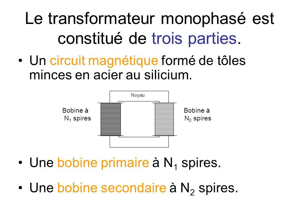 Le transformateur monophasé est constitué de trois parties. Un circuit magnétique formé de tôles minces en acier au silicium. Une bobine primaire à N
